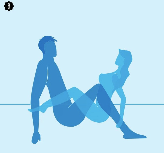 Bar stool sex position