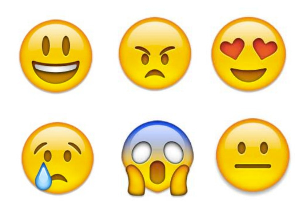 What does the faces mean in texting