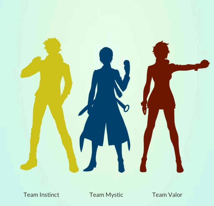 How To Join A Team In