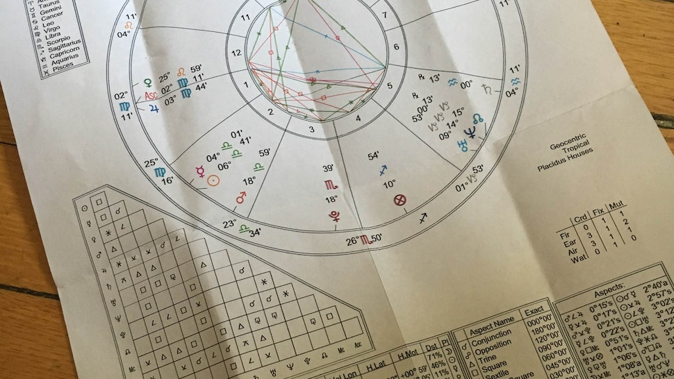 I Got My Astrology Charts Done & Here's What Happened