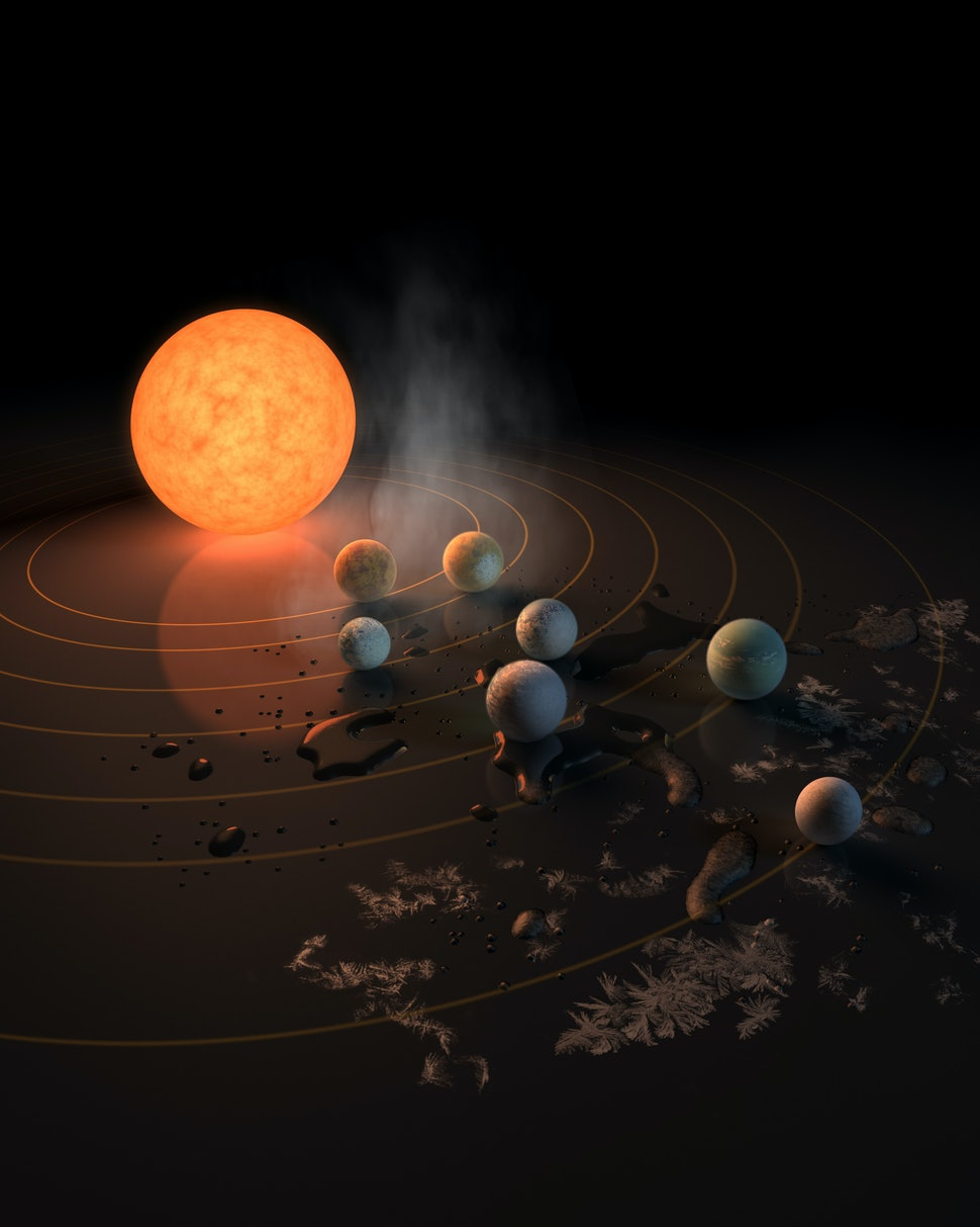 Image result for astrology planets