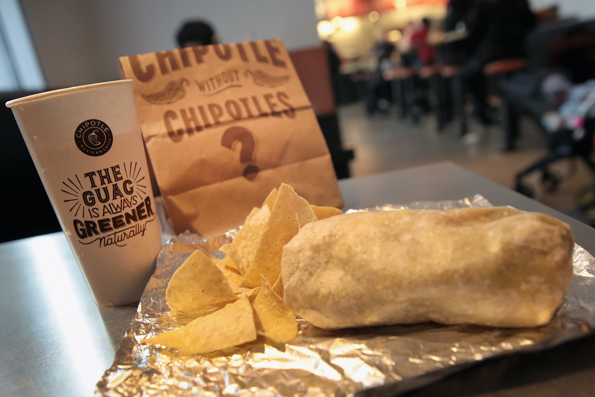 Chipotle's Free Delivery Deal For National Burrito Day Is Here, So Go Ahead & Get The Gauc
