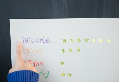 Image of a child's hand pointing at a sticker chart, filled with names and gold stars next to each n...