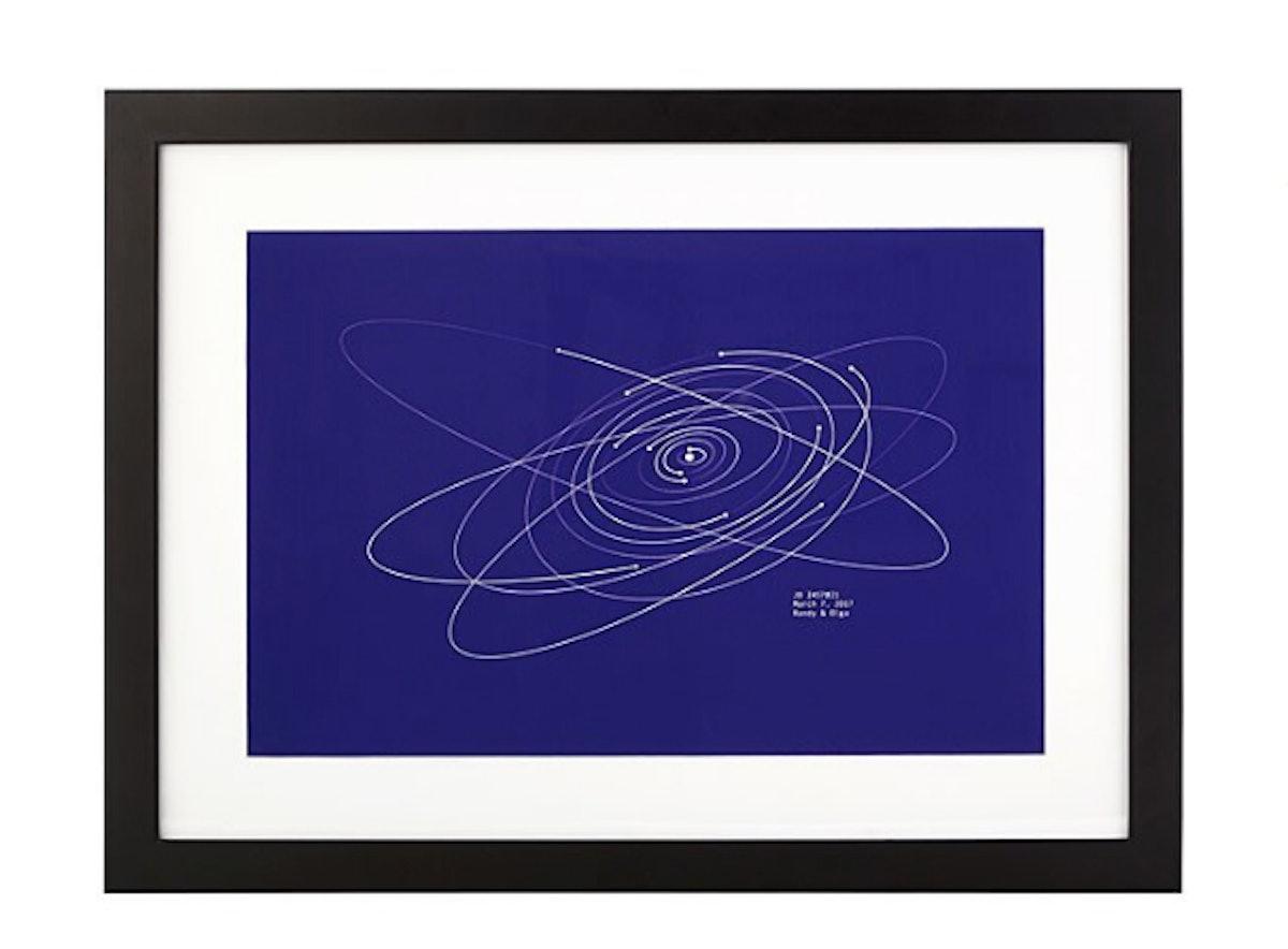 Personalized Solar System Art Print