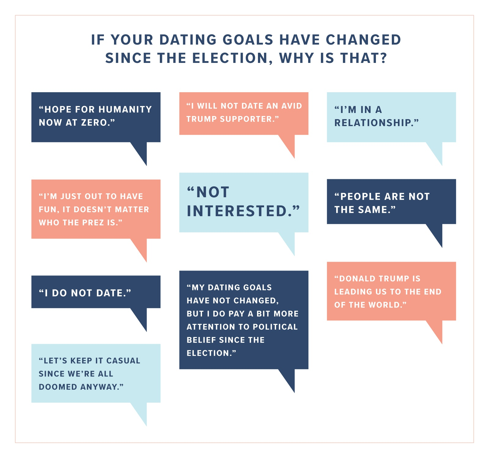 Is dating the same as going out