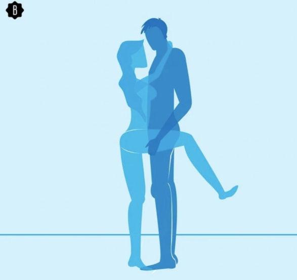 Best Shower Sex Positions