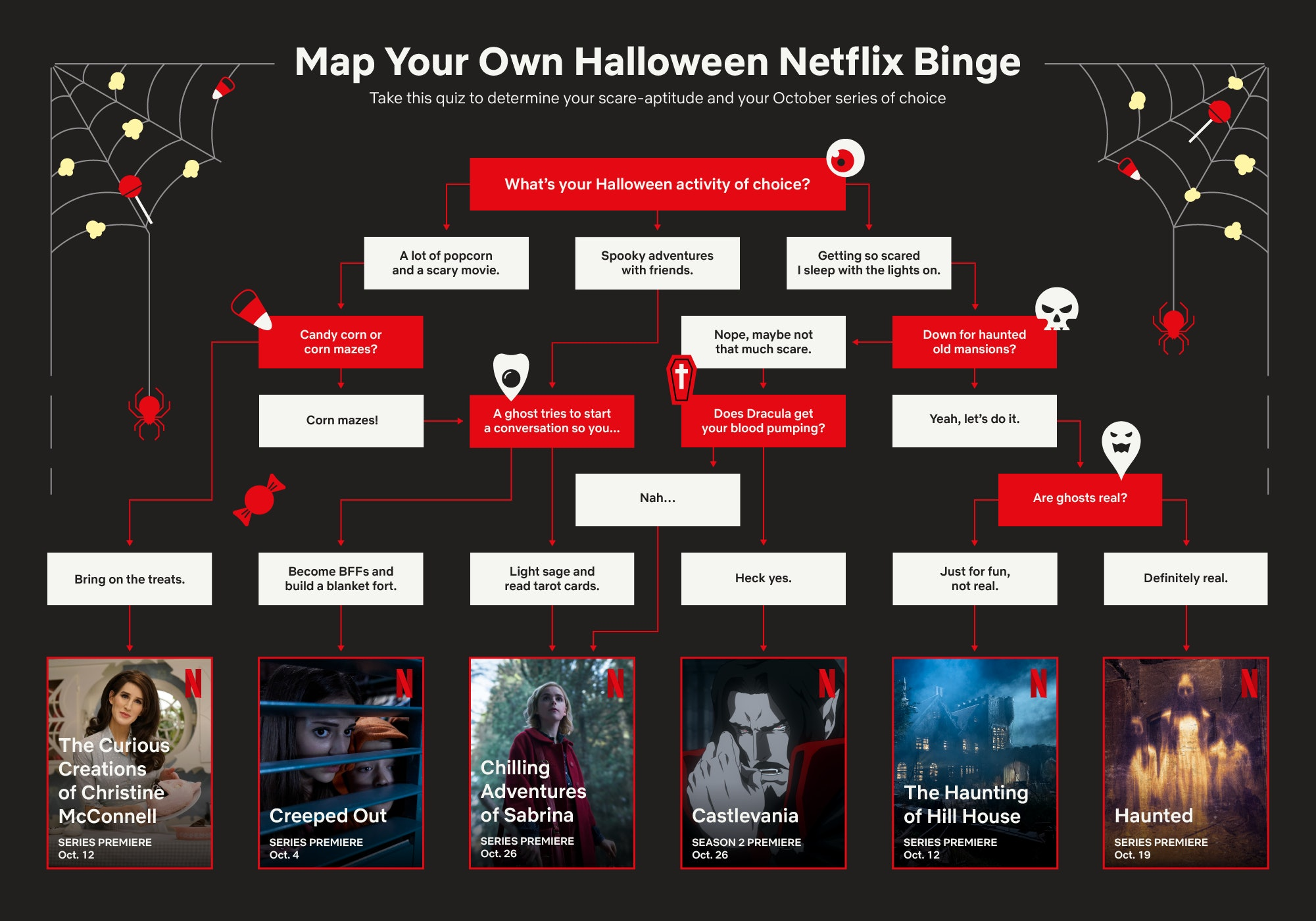 netflix's 31 days of halloween guide will keep you on your couch