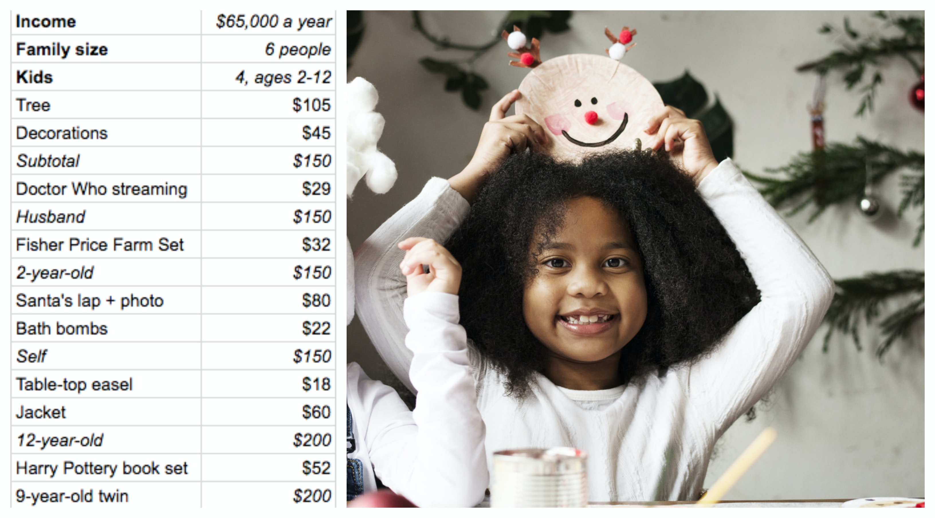 Heres What Were Budgeting For Christmas As A Family Of 6