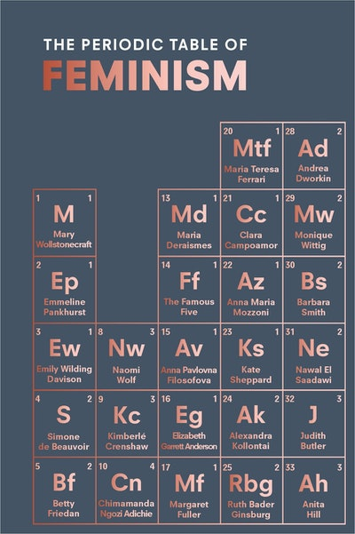 The Periodic Table of Feminism by Marisa Bate