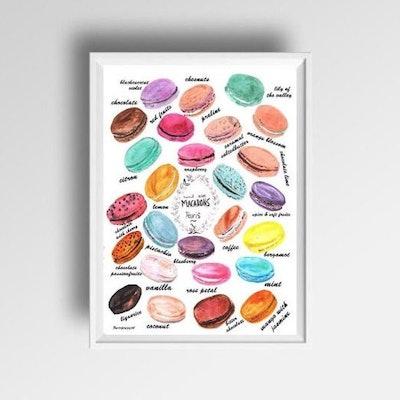 Paris Macarons Flavour Chart