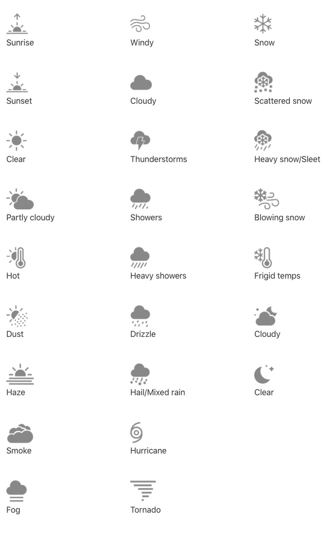 The 25 weather icons on Apple's weather app.