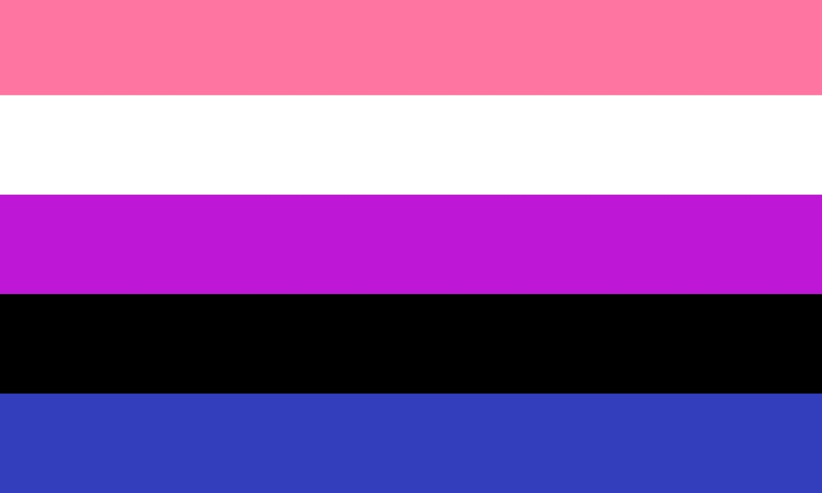 Sexual orientation flags tumblr search
