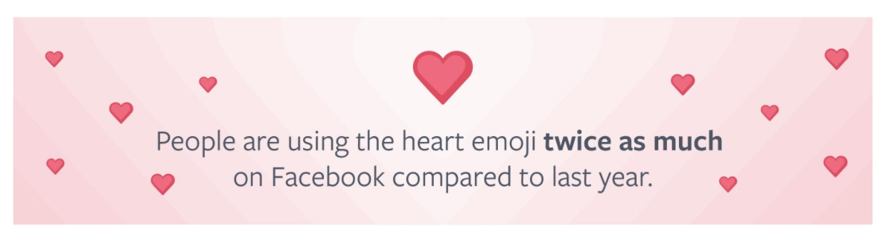 The Most Popular Emojis Used On Facebook This Year Will Make You