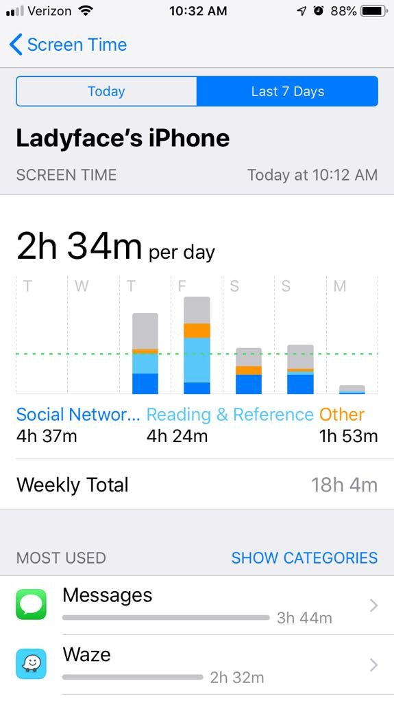 After tracking my screen time in iOS 12, I learned I spent the most time in iMessages.
