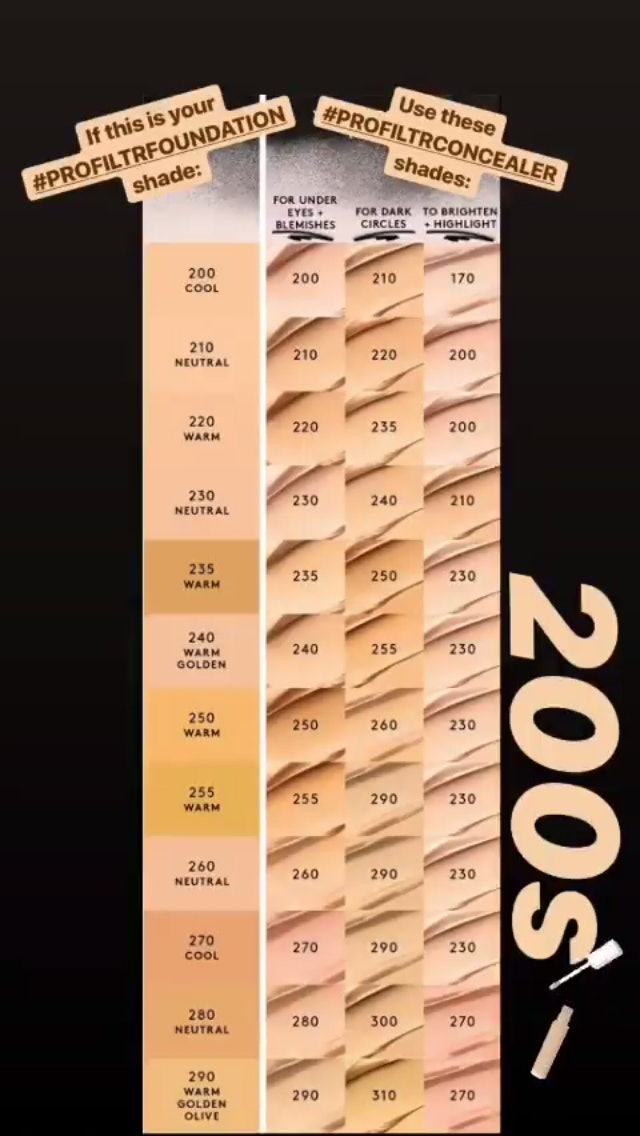 76440355dbf How To Find Your Shade Of Fenty Beauty s Pro Filt r Concealer For  Highlight