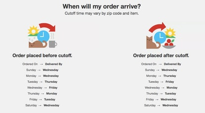Target's 2-day free shipping does have a cutoff time, which is usually 12 p.m. your local time.