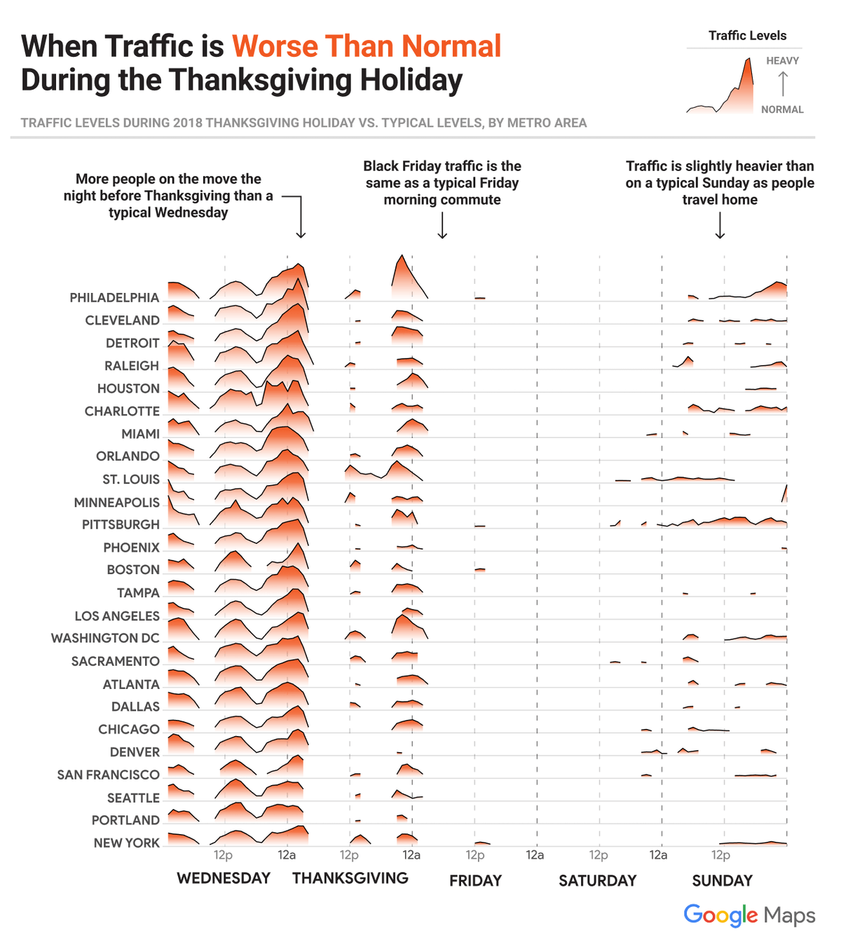 The Busiest Travel Days For Thanksgiving 2019 are certain times on Wednesday and Sunday during the w...