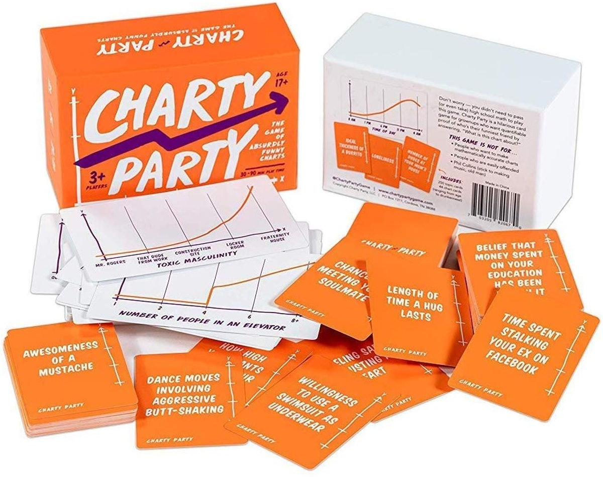 Charty Party - The Adult Card Game