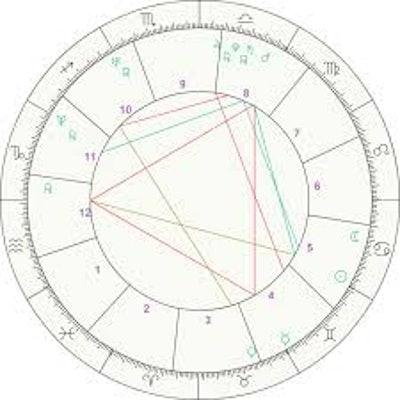 Strategic Astrology With Patricia Clark Hippolyte