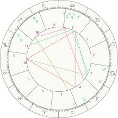 Strategic Astrology With Patricia Clark Hippolyte