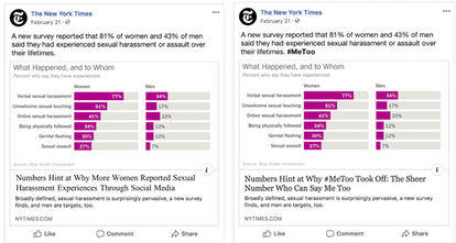 The news post on the right is identical to the original news post published on Facebook, except for ...