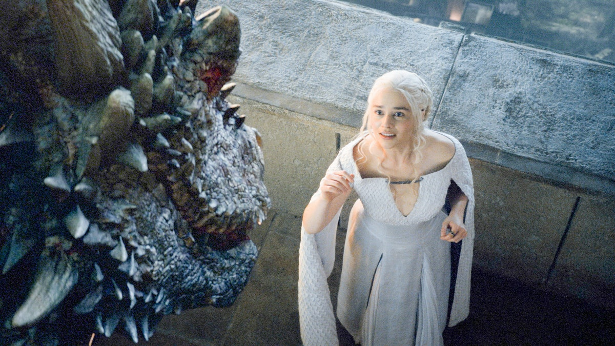 Which 'Game Of Thrones' Creature You Are, Based On Your Zodiac Sign
