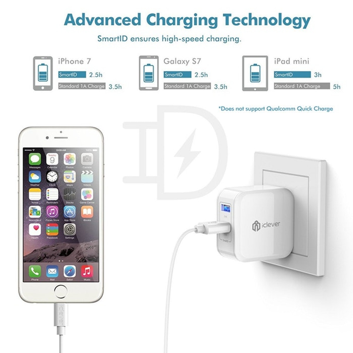 iClever USB Wall Charger