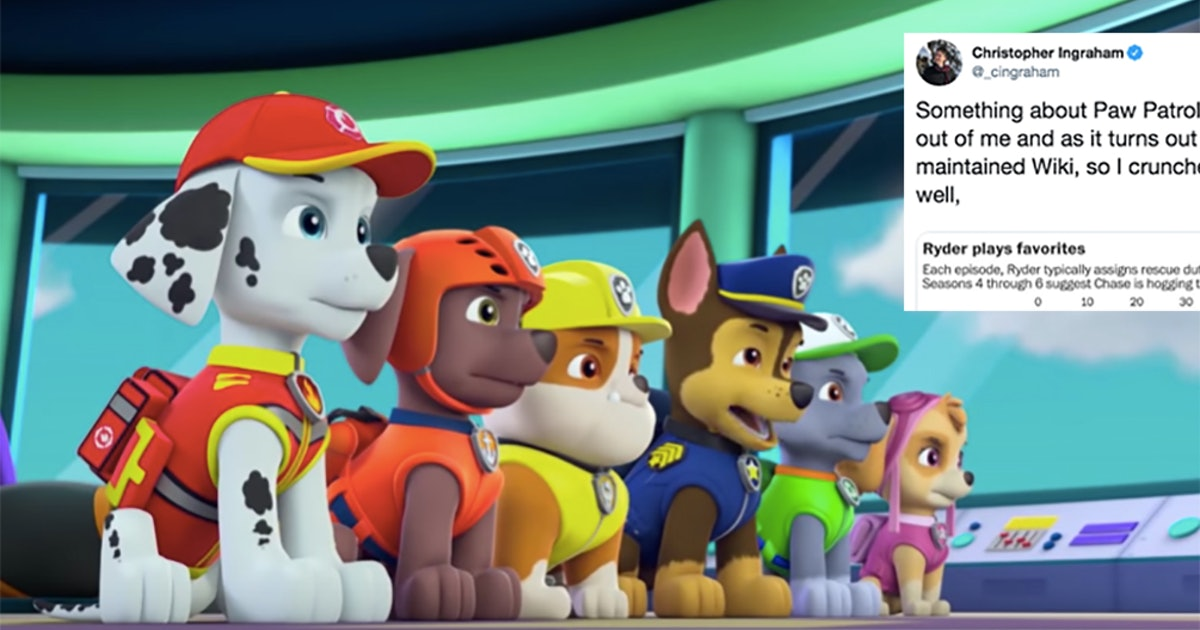 "Dad's 'Paw Patrol' Investigation Reveals Ryder ""Plays Favorites"" & Parents Feel So Validated"