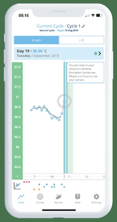 OvuSense Fertility Monitor