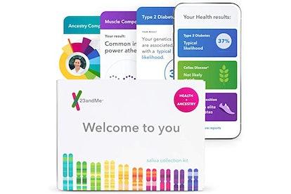 23andMe Health + Ancestry Service
