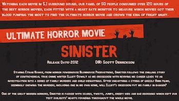 Broadband Choices horror movie rankings Sinister