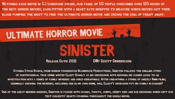 Broadband Choices horror movie rankings Sinister