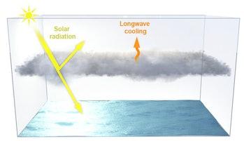 geoengineering model clouds