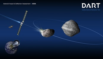 Satellite in space shown colliding with moonlet of asteroid