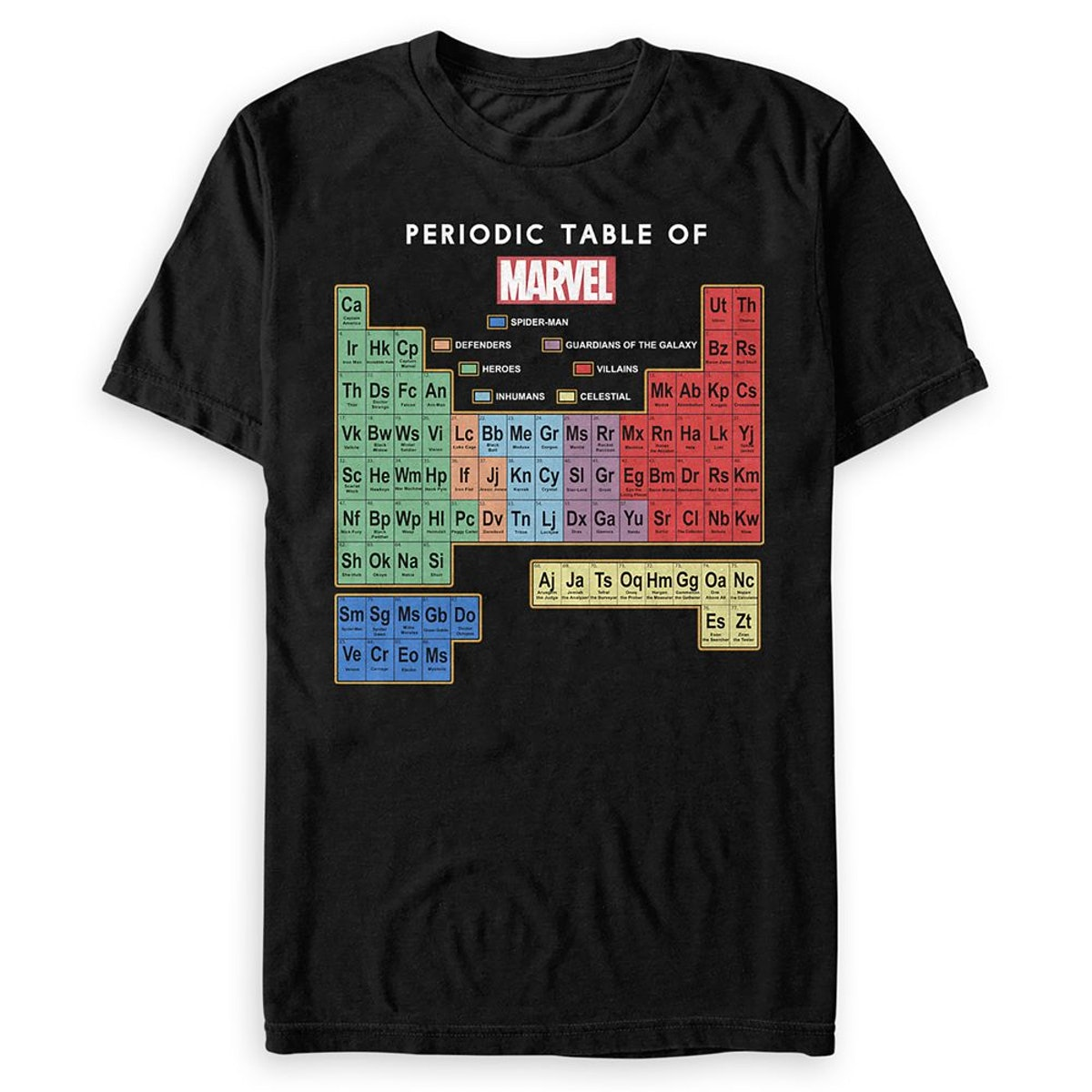 Marvel Periodic Table of Elements