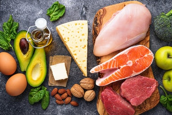 keto diet help with your allergies