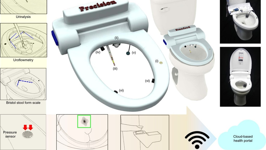 A series of illustrations showing how the smart toilet would operate.