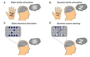 dynamic brain stimulation