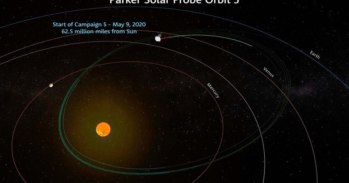 NASA's Parker Solar Probe will change what we know about our Sun - Inverse