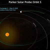NASA's Parker Solar Probe will change what we know about our Sun