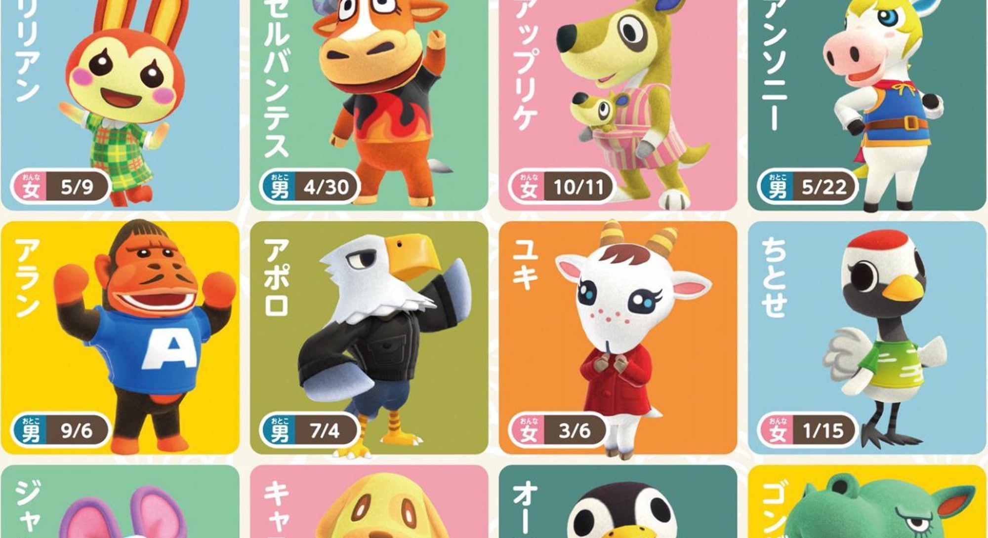 animal crossing villagers names and pictures