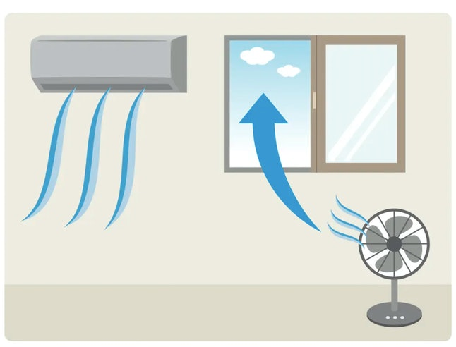All of the air in a room should be replaced with fresh, outside air at least six times per hour if t...