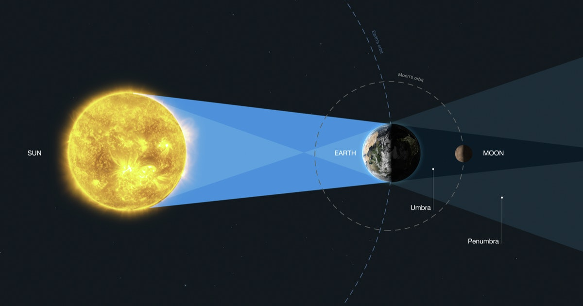 Hubble telescope uses the Moon as a mirror to study Earth - Inverse