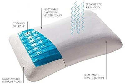 Comfyt Cervical Pillow Cooling Pillow