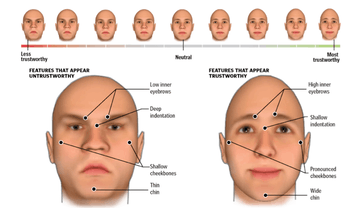 A model illustration of two faces, one frowning while the other is smiling. There are nine model hea...