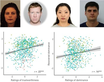 A four photo panel with two women, two men, and two graphs for facial trustworthiness.