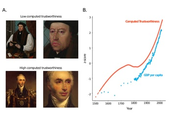 A four photo panel of Western European men for a study about supposed facial trustworthiness.