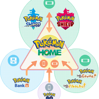 'Pokémon GO' to Home update: 'Sword and Shield' integration isn't what you think