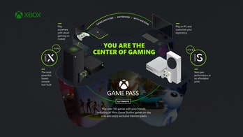 PC Xbox One Xbox Series X Xbox Series S Xbox Game Pass Xbox Game Pass Ultimate