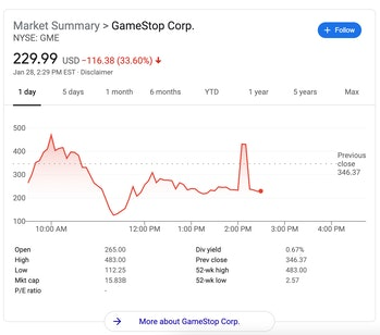 The stock price of GameStop has collapsed following Robinhood's decision to halt trades.